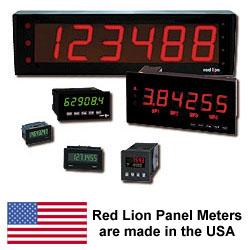 Panel Meters