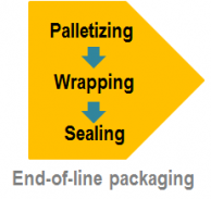 end-of-line packaging