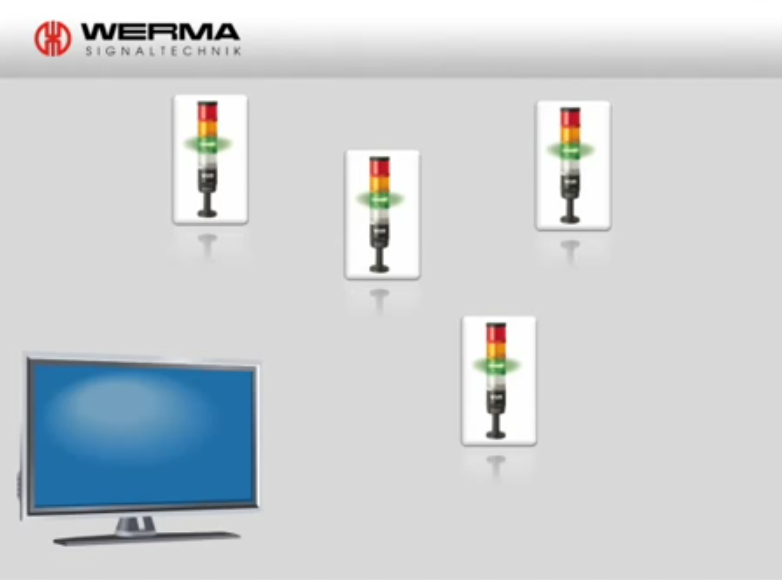 thumbs werma wireless information network english Compomax Introduction Video
